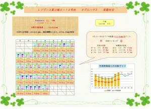 H26年4月 データ