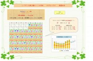 H26年5月 データ